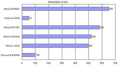 Rendering_time2
